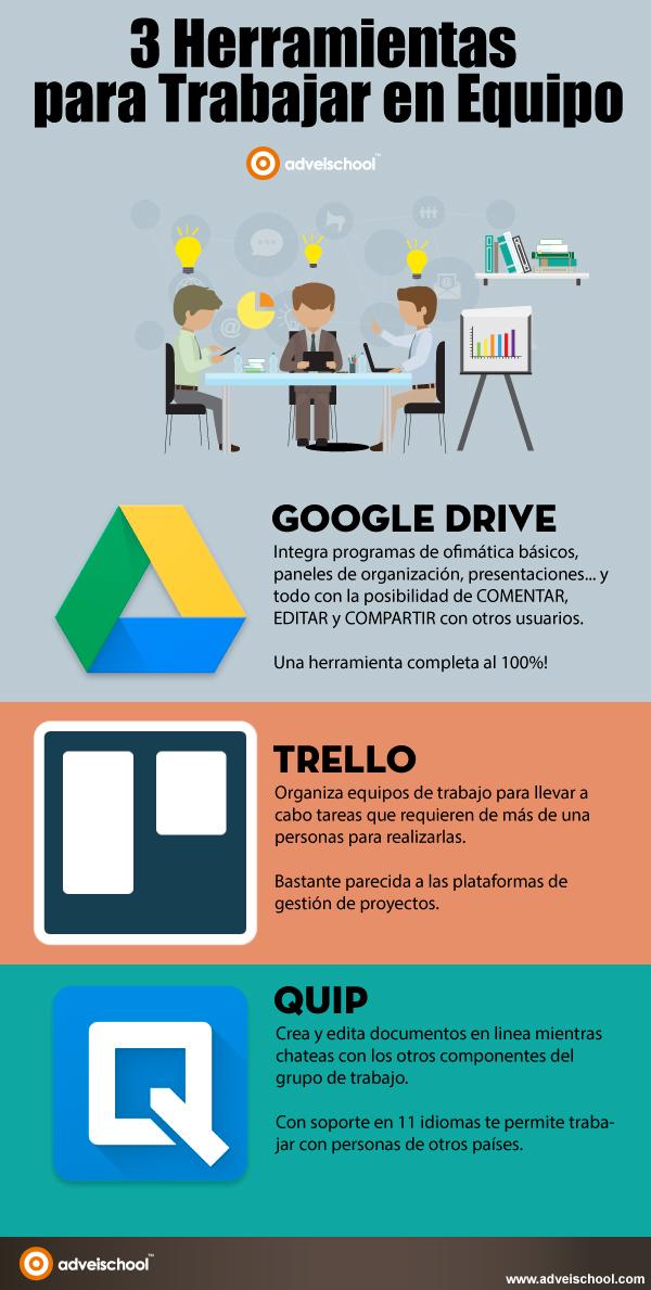 3 Herramientas Para Trabajar En Equipo  Infografia