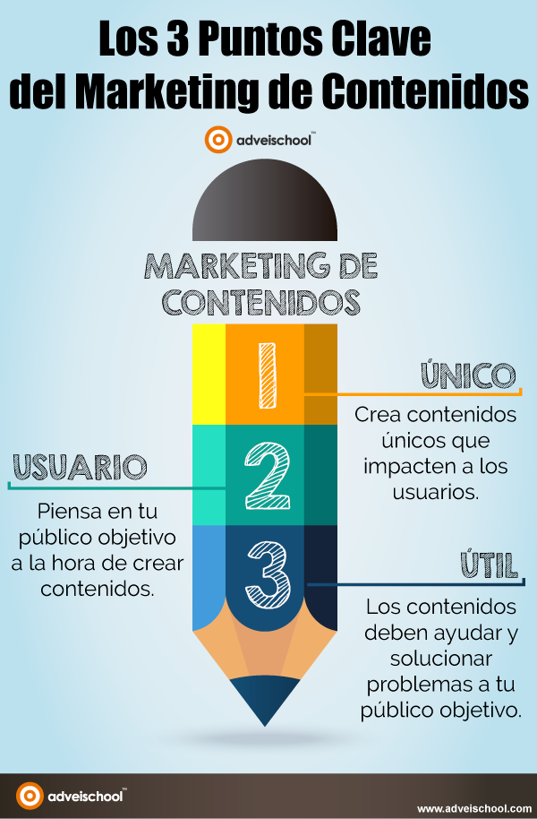 3 puntos clave del Marketing de Contenidos