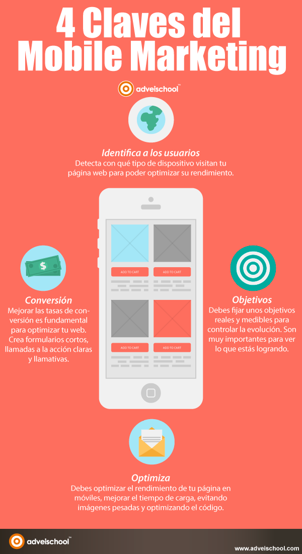 4 claves del Marketing Móvil