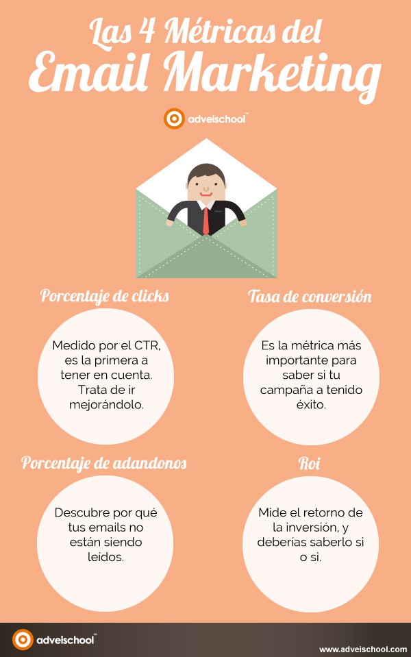 4 métricas el email marketing