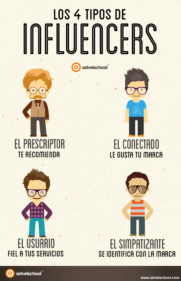 4 tipos de Influencers