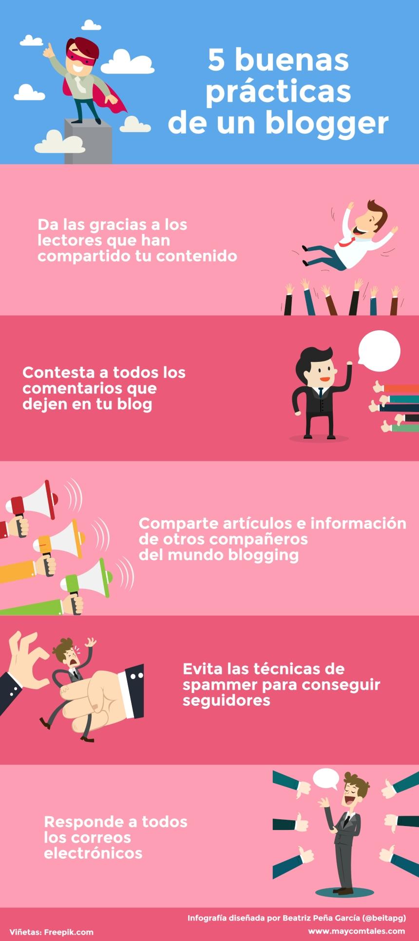 5 buenas prácticas de un Blogger