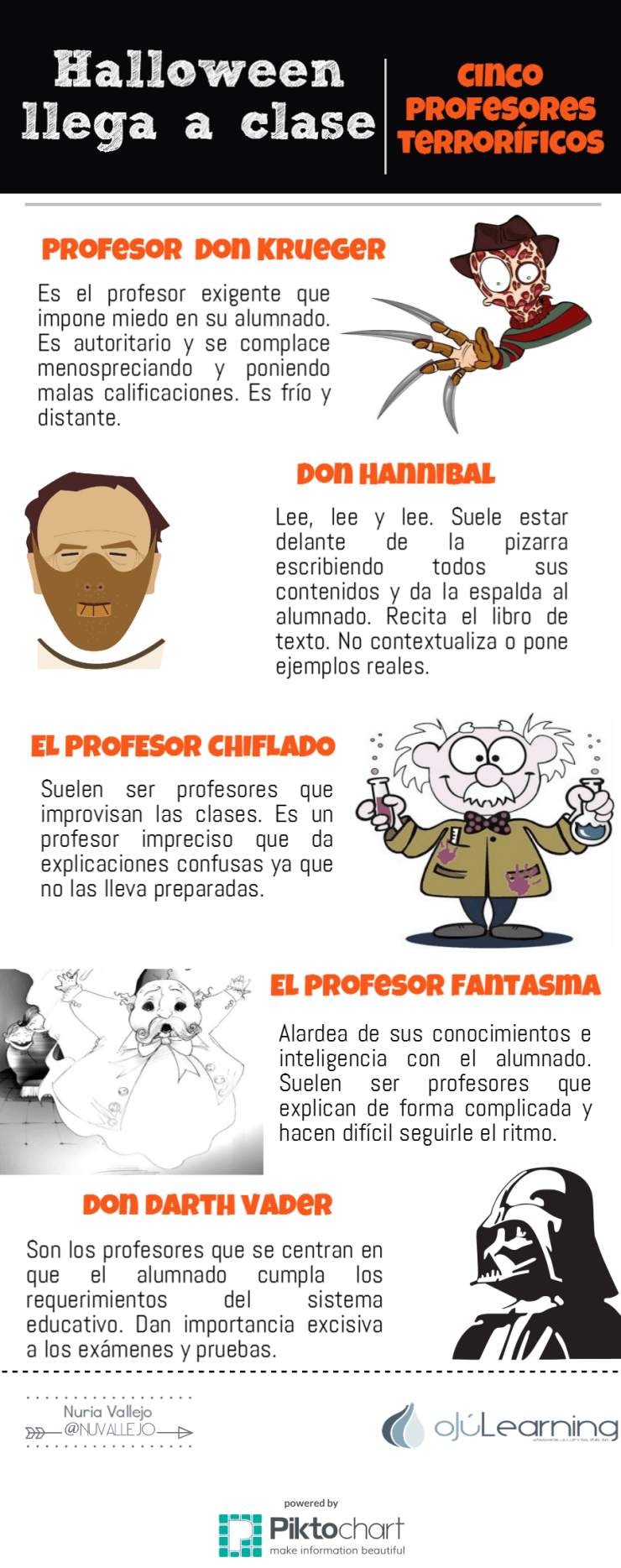 5 profesores terroríficos