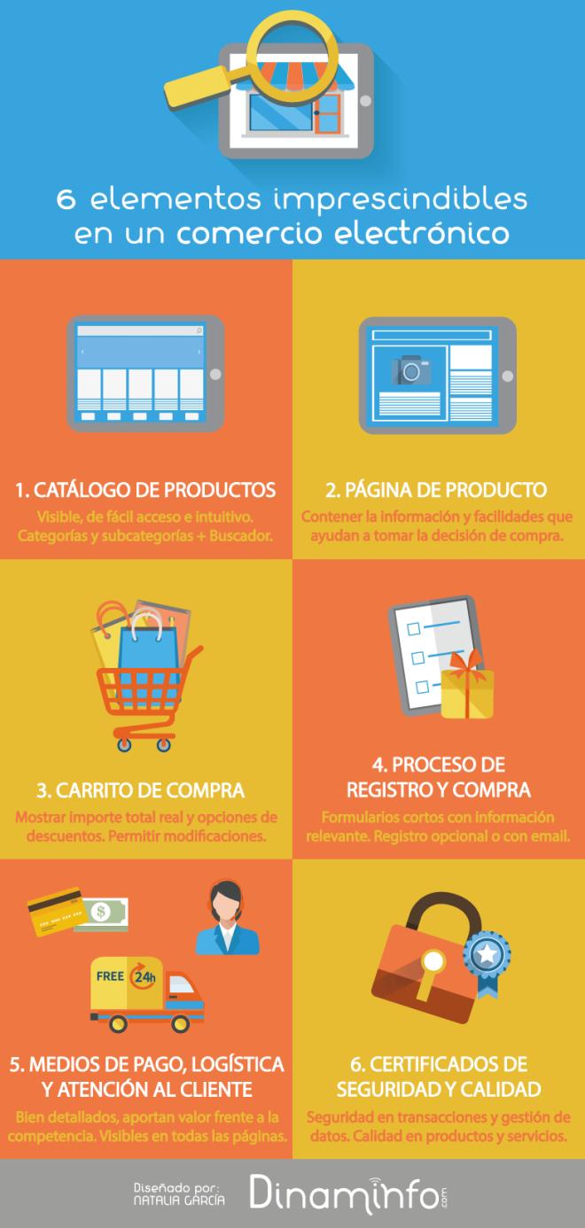 6 elementos imprescindibles para tu Comercio Electrónico