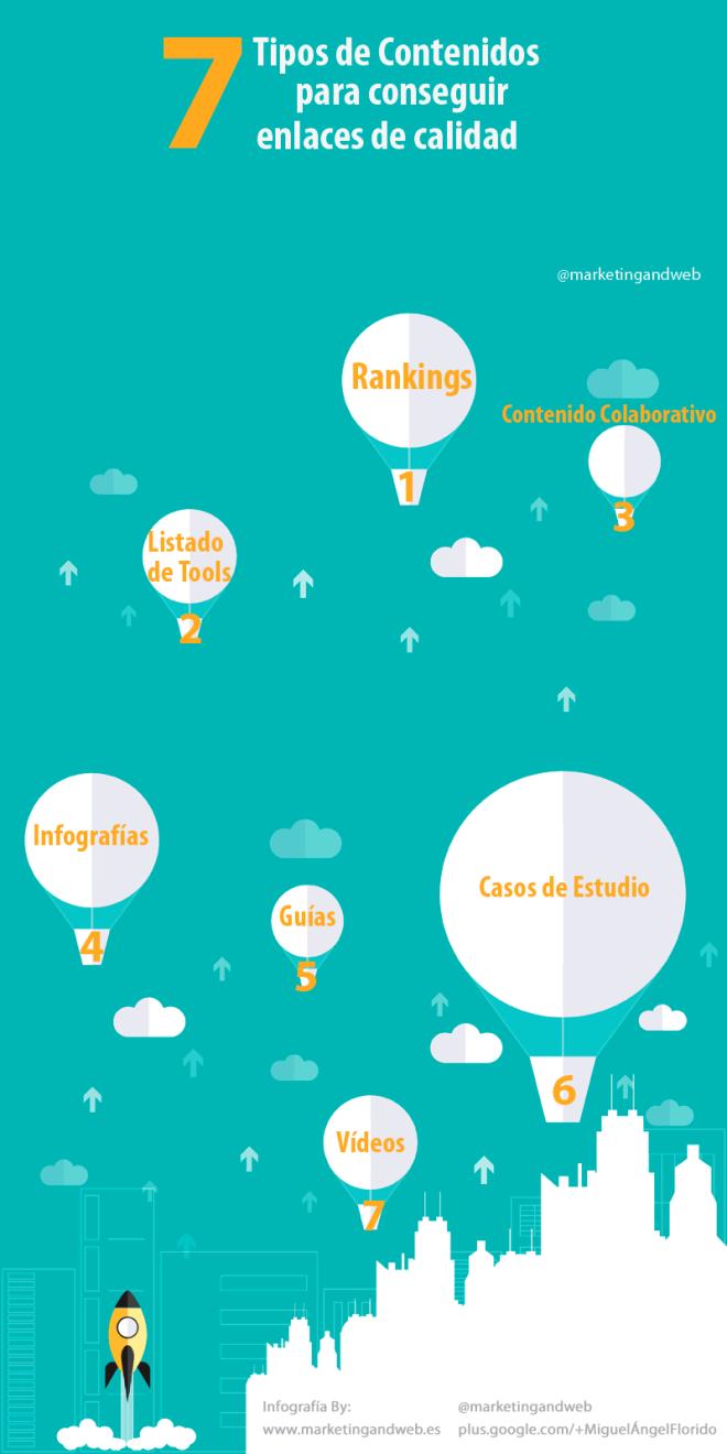7 tipos de Contenido para conseguir Enlaces de calidad
