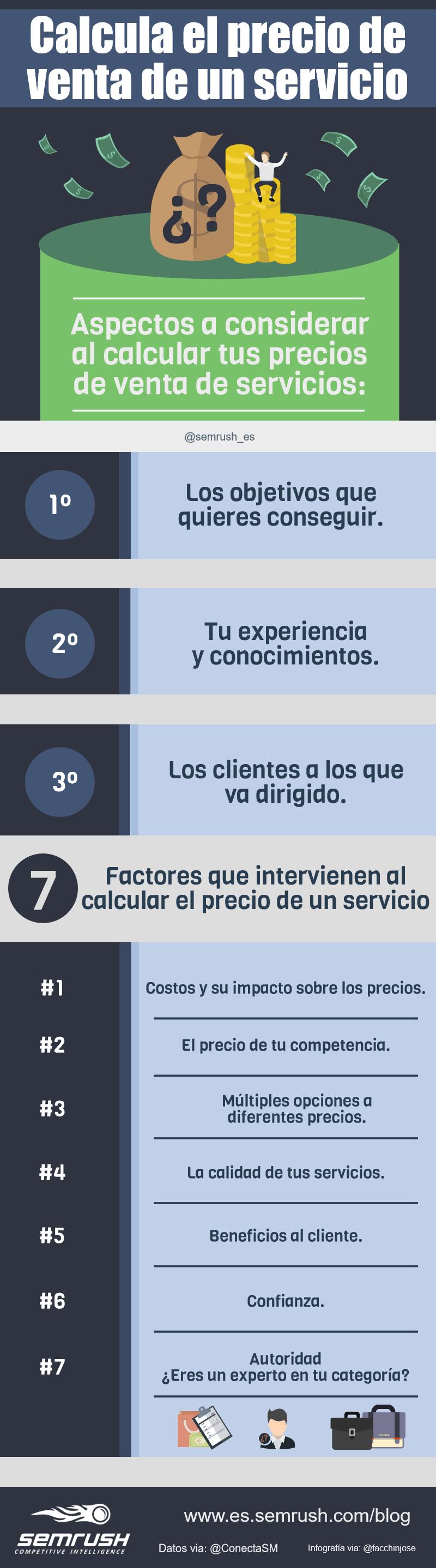 Cómo calcular el precio de venta de un servicio