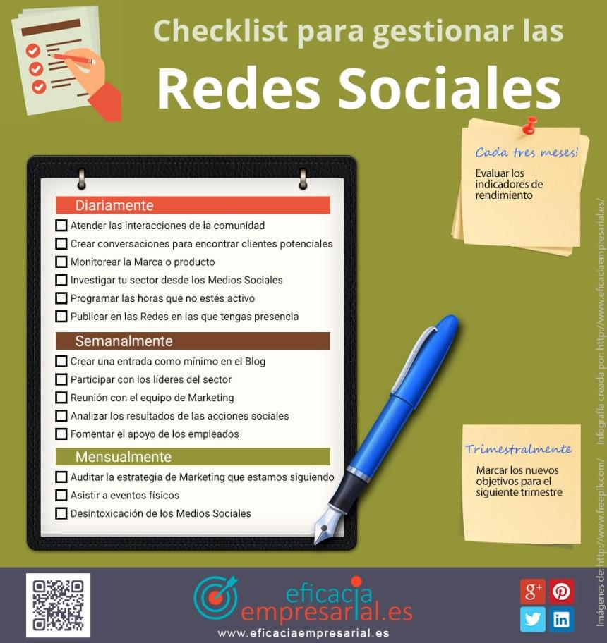 Checklist para gestionar las Redes Sociales