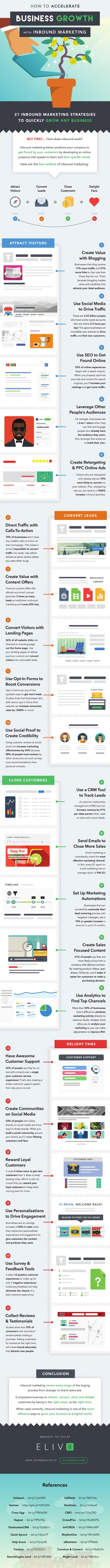 Cómo crecer tu empresa con Inbound Marketing