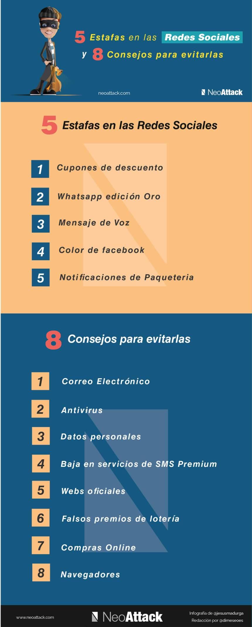 5 Estafas por internet en redes sociales y como evitarlas