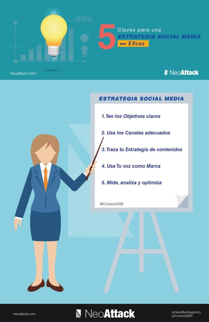 5 claves para una estrategia de Redes Sociales eficaz