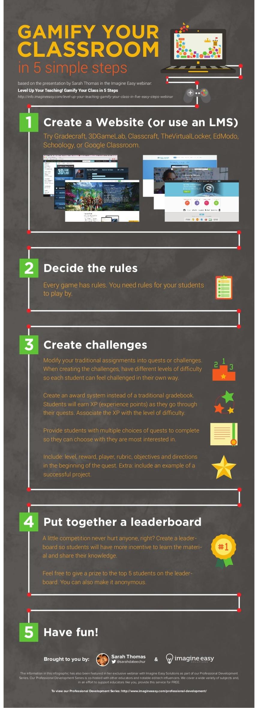 Gamifica tu clase en 5 pasos