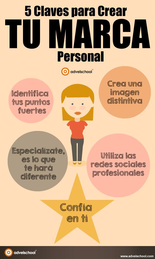 5 claves para crear tu Marca Personal