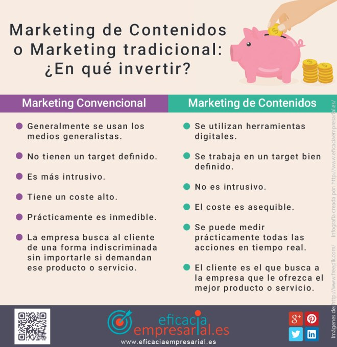 Marketing de Contenidos o Marketing tradicional: ¿En qué invertir?