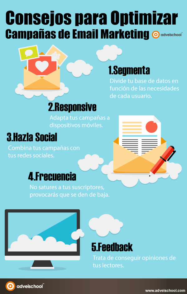 Consejos para optimizar campañas de Email Marketing
