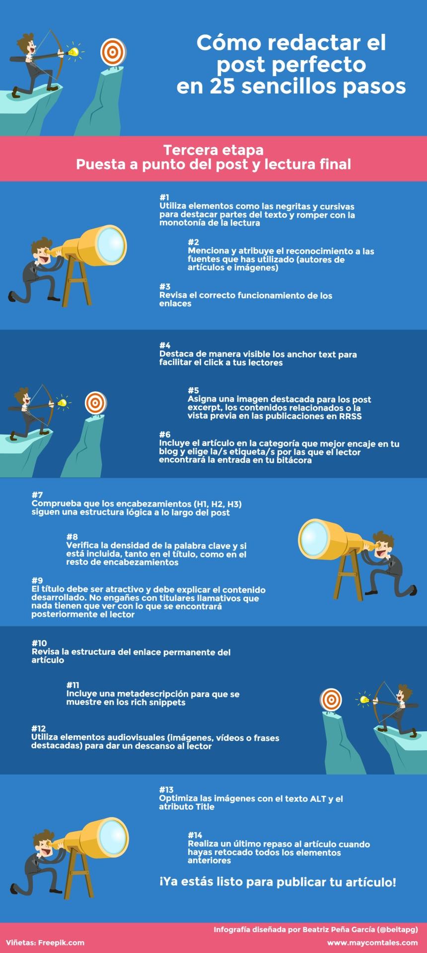 Cómo redactar el post perfecto en 25 pasos