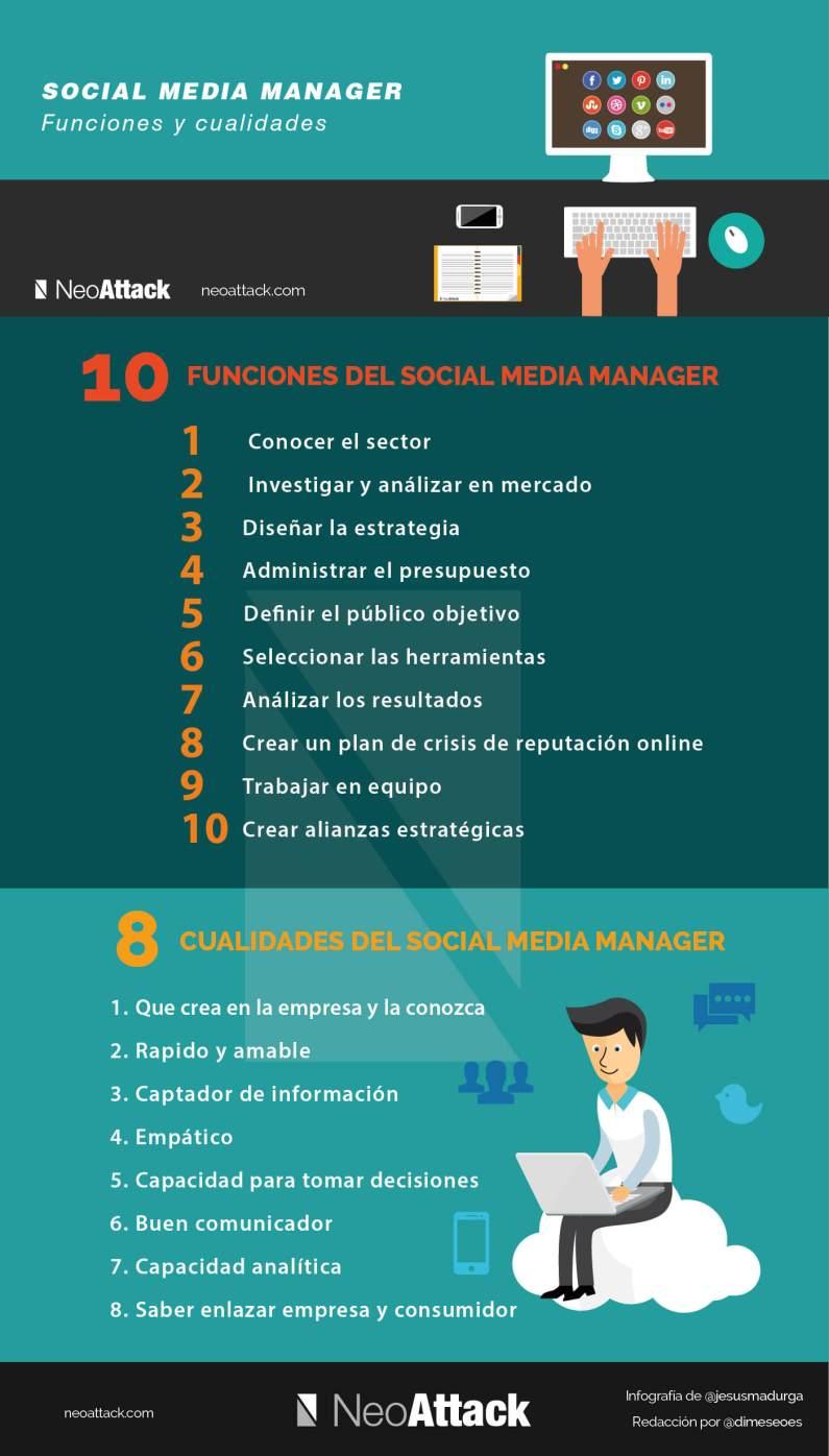 Social Media Manager: funciones y cualidades