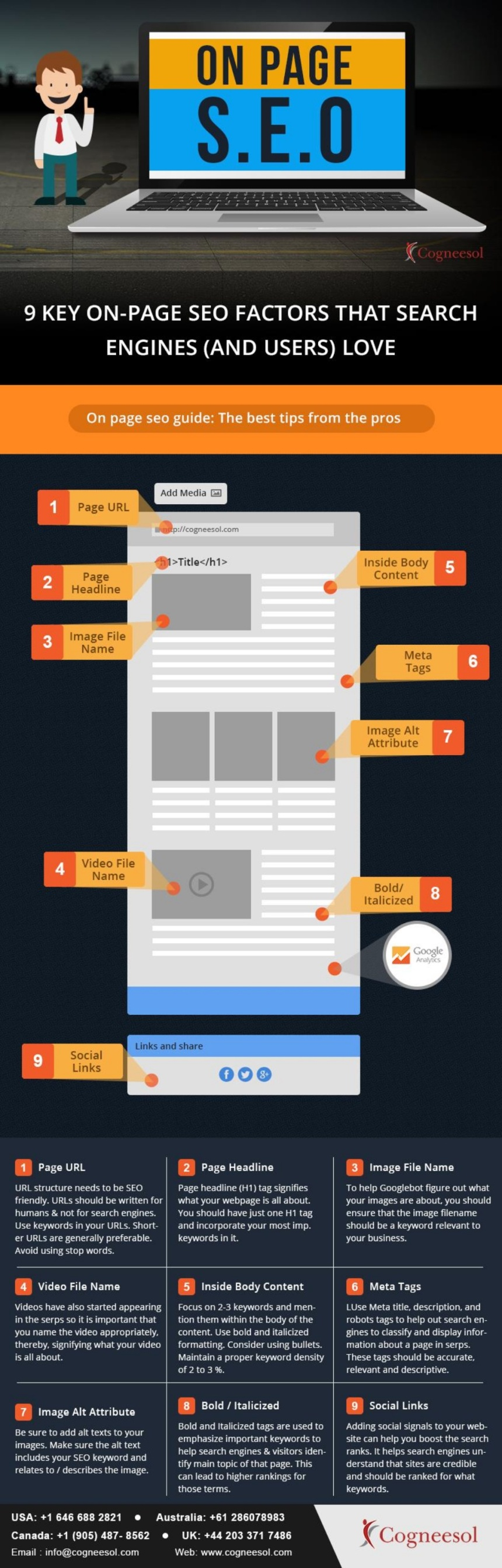 9 factores clave del SEO On Page