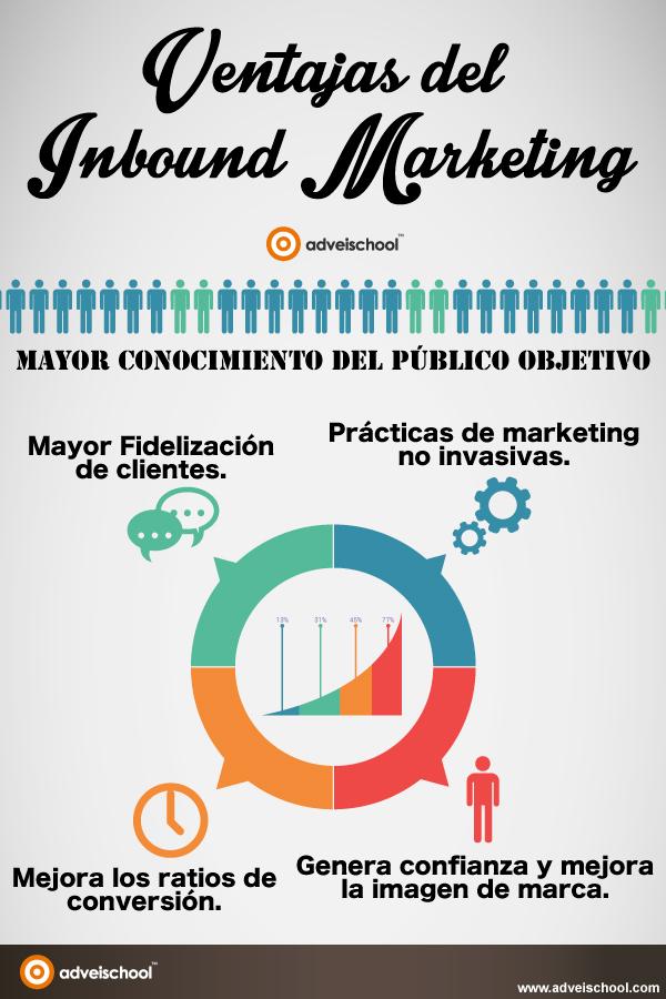 Ventajas del Inbound Marketing