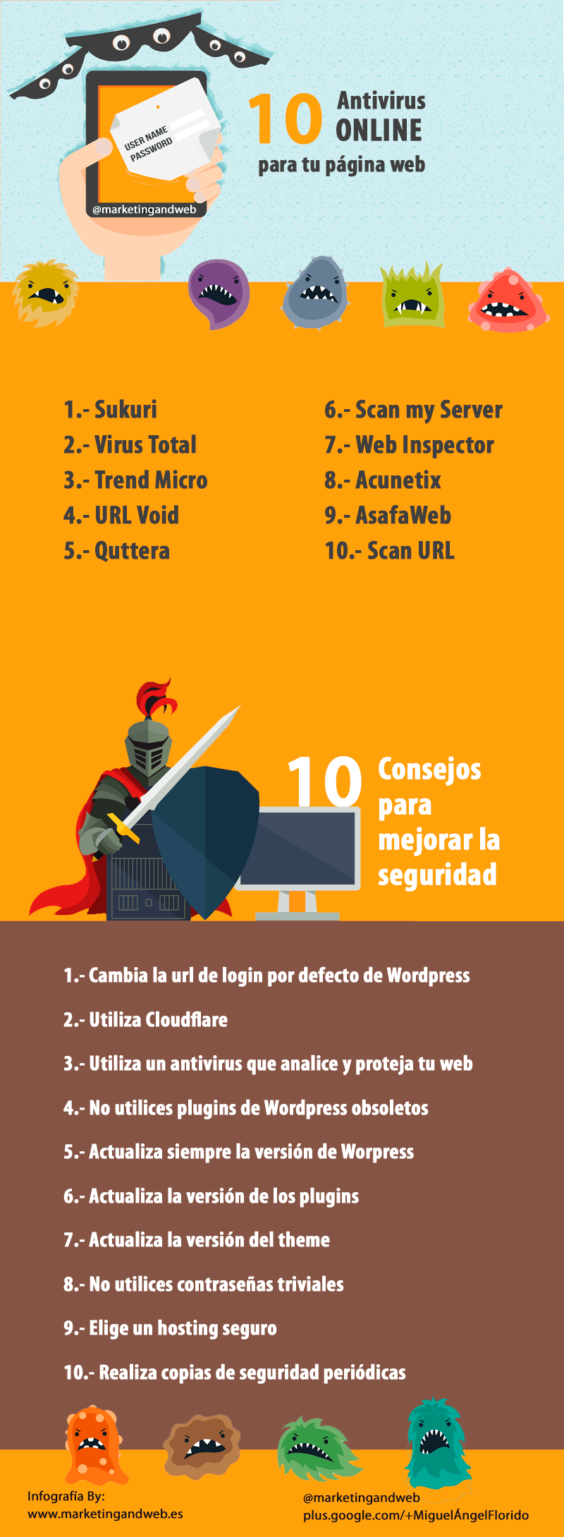 10-antivirus-web-infografia