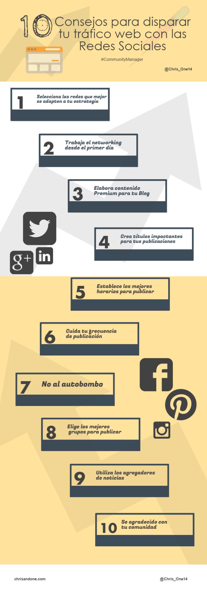10 Consejos para disparar tu tráfico web con las Redes Sociales