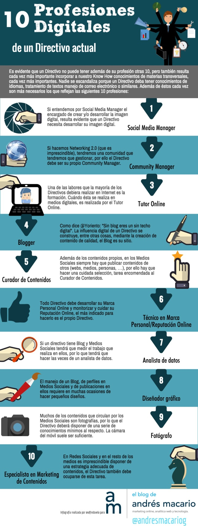 10-profesiones-digitales-directivo-actual-infografia-andres-macario-alfredo-vela