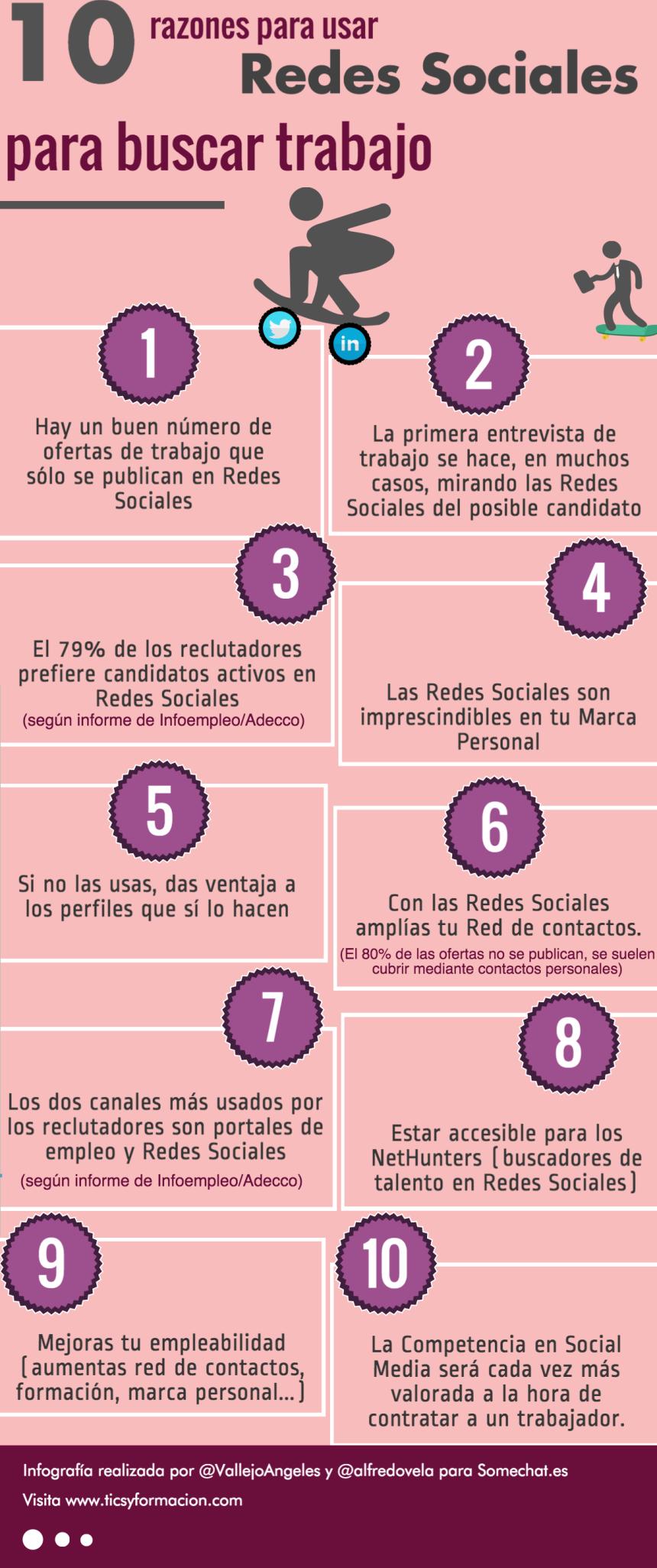 10 razones para usar Redes Sociales para buscar trabajo