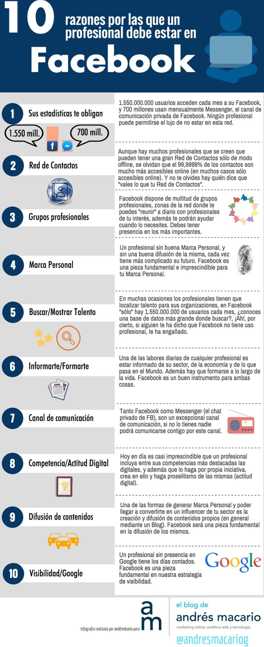 10 razones por las que un profesional debe estar en Facebook
