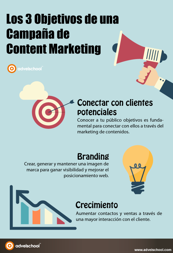 3 objetivos de una campaña de Marketing de Contenidos