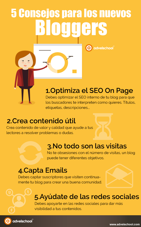 5-consejos-nuevos-bloggers-infografia