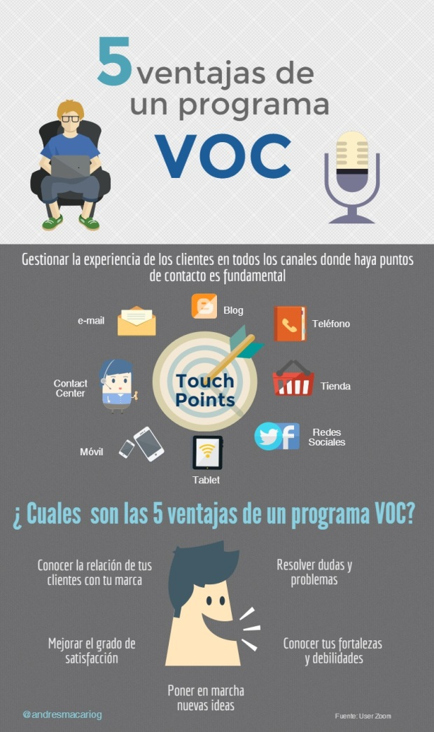 5 ventajas de un programa VOC (Voice of Customer)