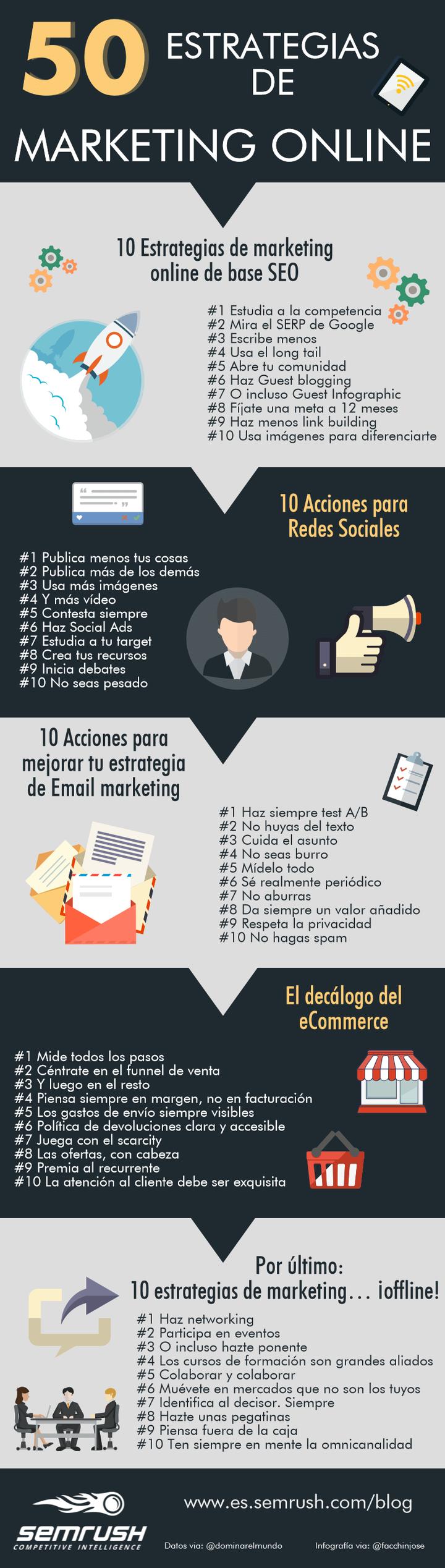 50 Estrategias de Marketing online
