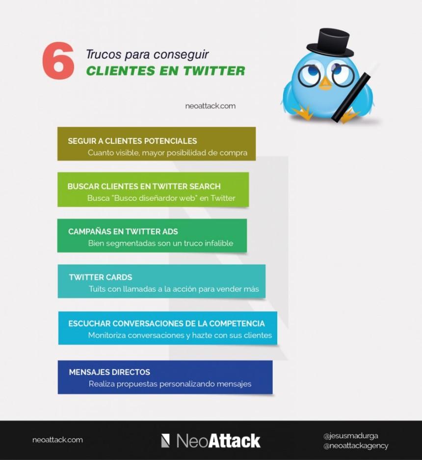 6 trucos para conseguir clientes en Twitter