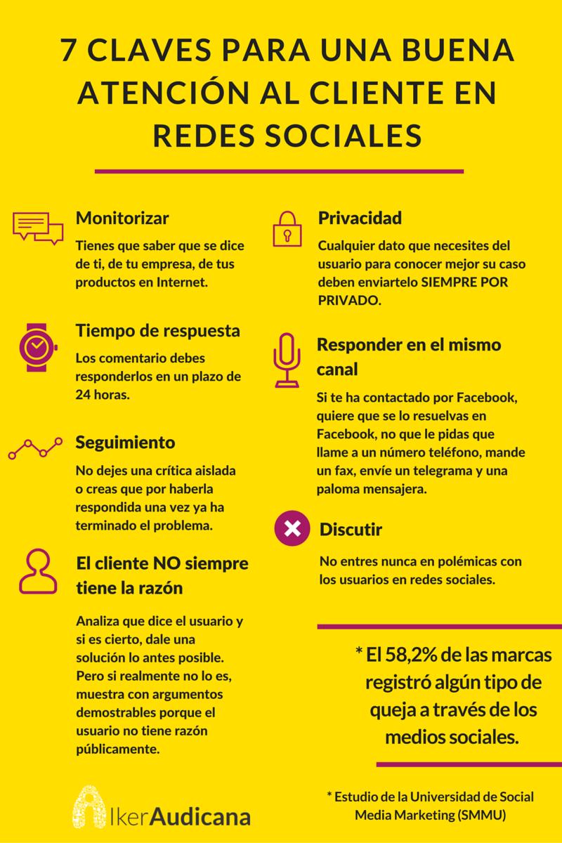 7-claves-para-una-buena-atencion-al-cliente-en-redes-sociales-infografia