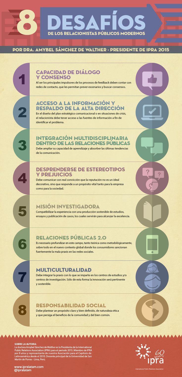 8 desafíos de un Relaciones Públicas moderno