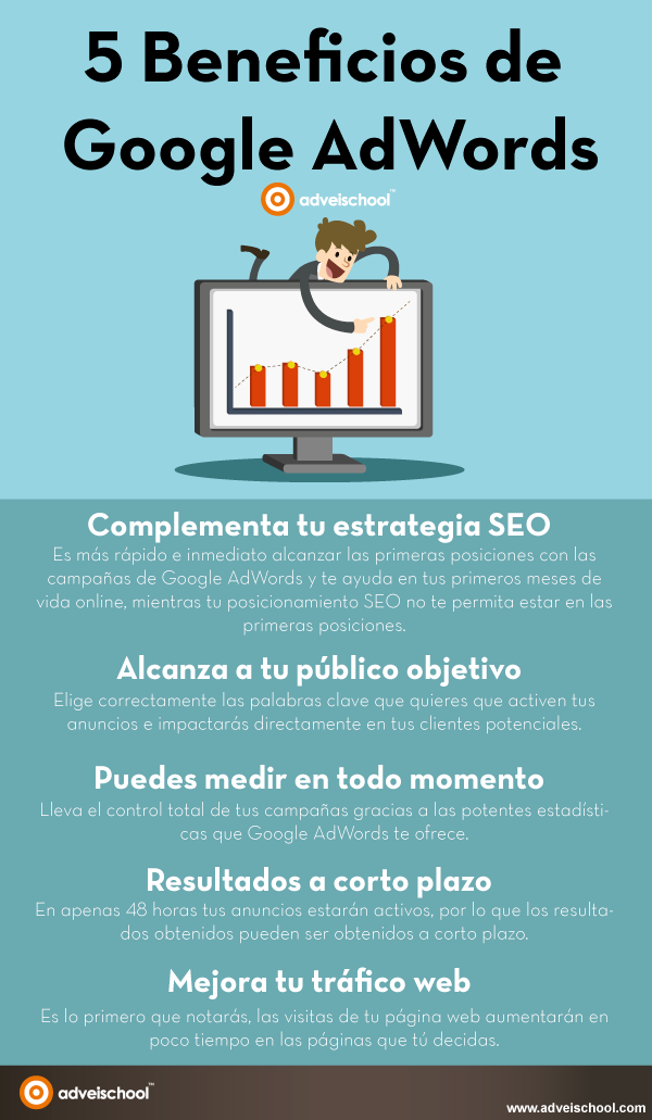 5 beneficios de Google Adwords