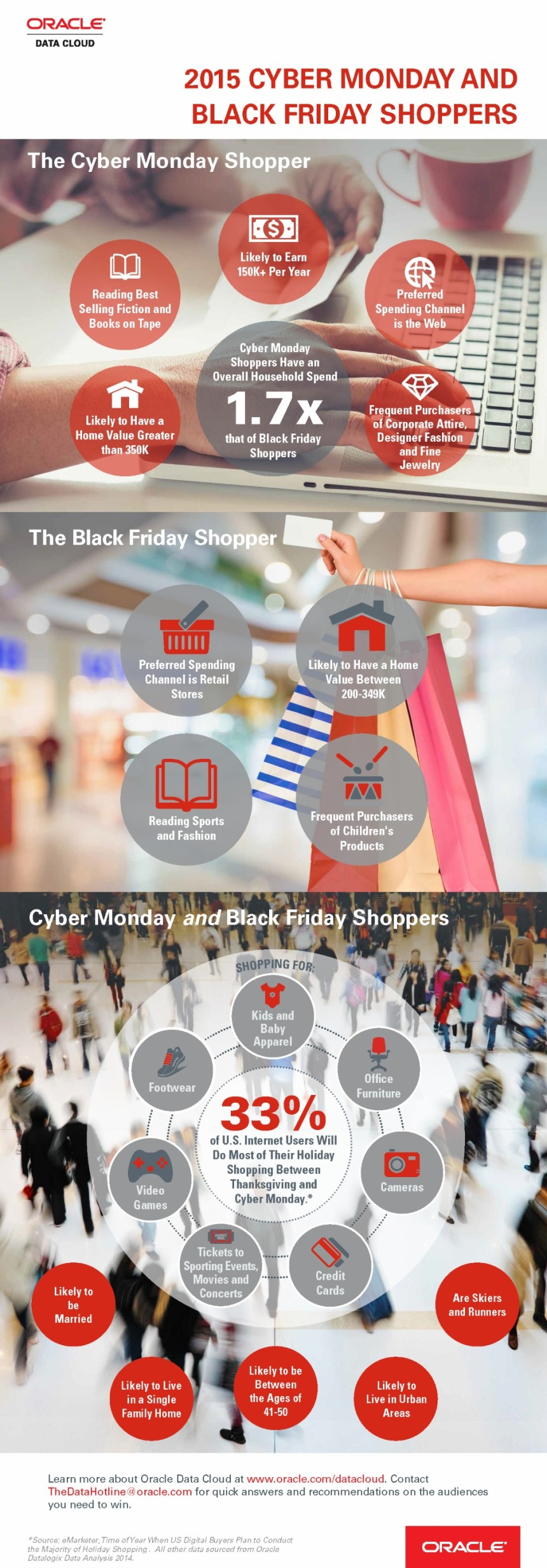 compradores-cyber-monday-black-friday-infografia