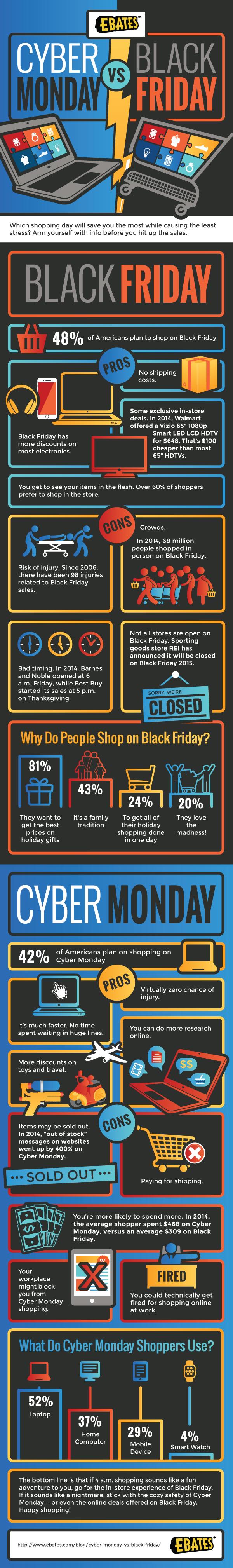 cyber-monday-vs-black-friday-infografia