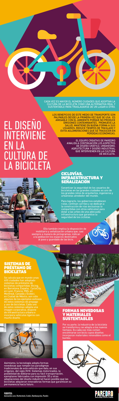 El diseño se involucra en la cultura de la bicicleta