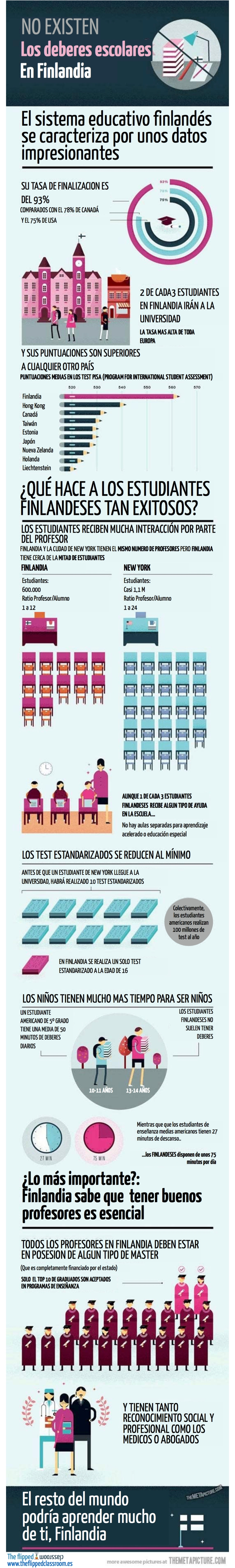 Los impresionantes datos de la Educación en Finlandia