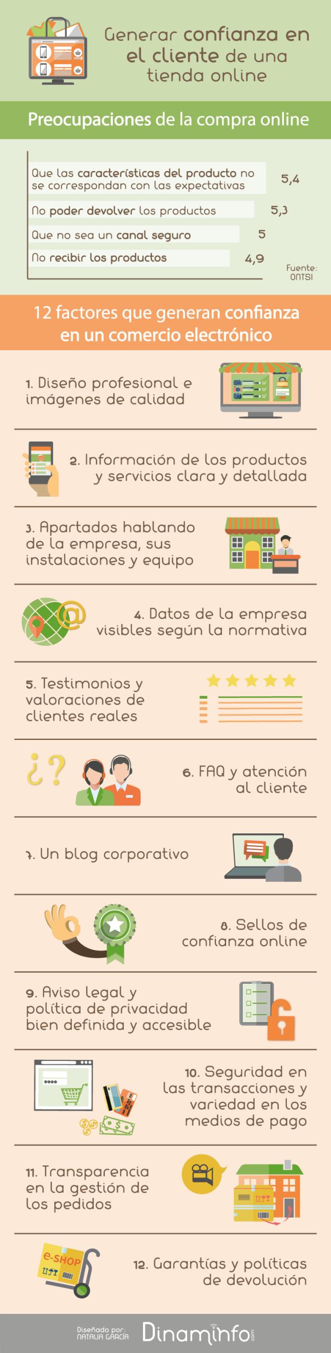 12 factores que generan confianza en tu Tienda Online