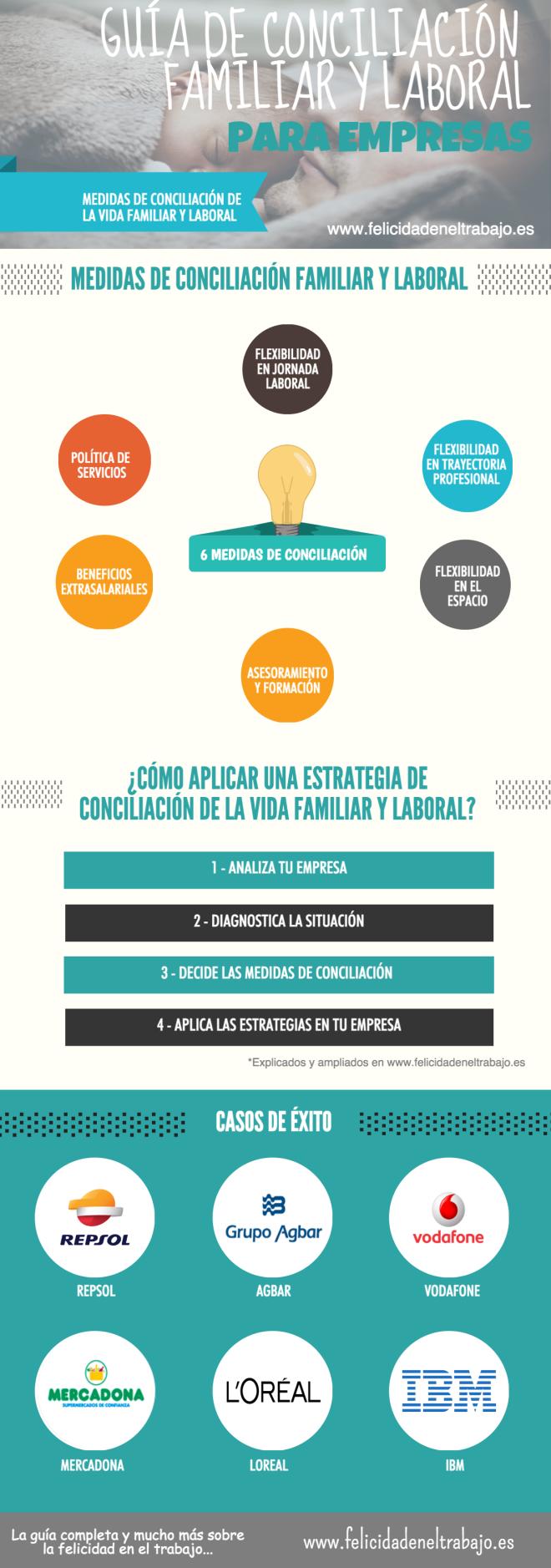 Guía de conciliación laboral y familiar para empresas