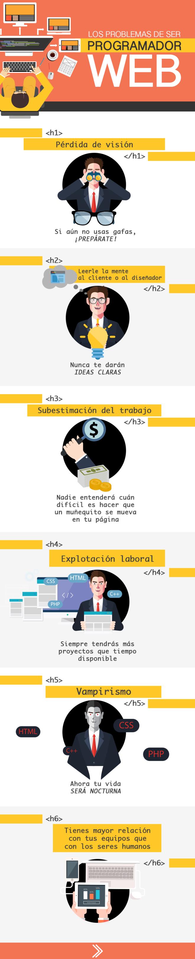 Los problemas de ser programador web