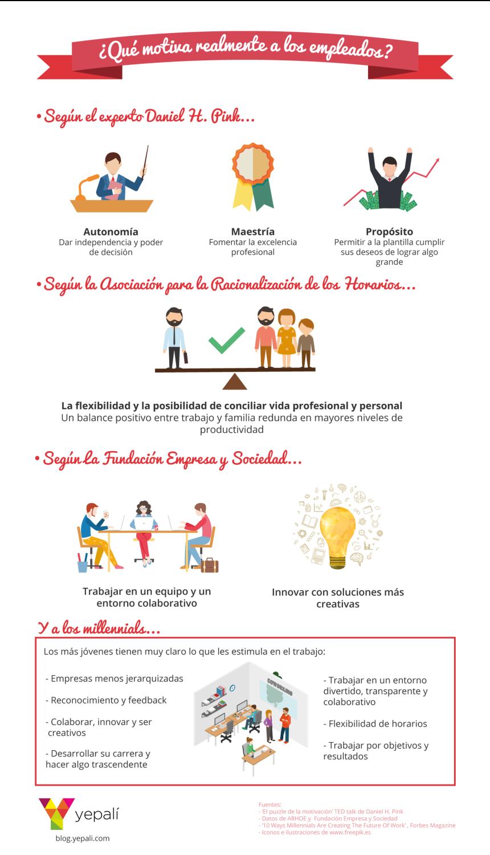que-motiva-a-los-trabajadores-infografia.png