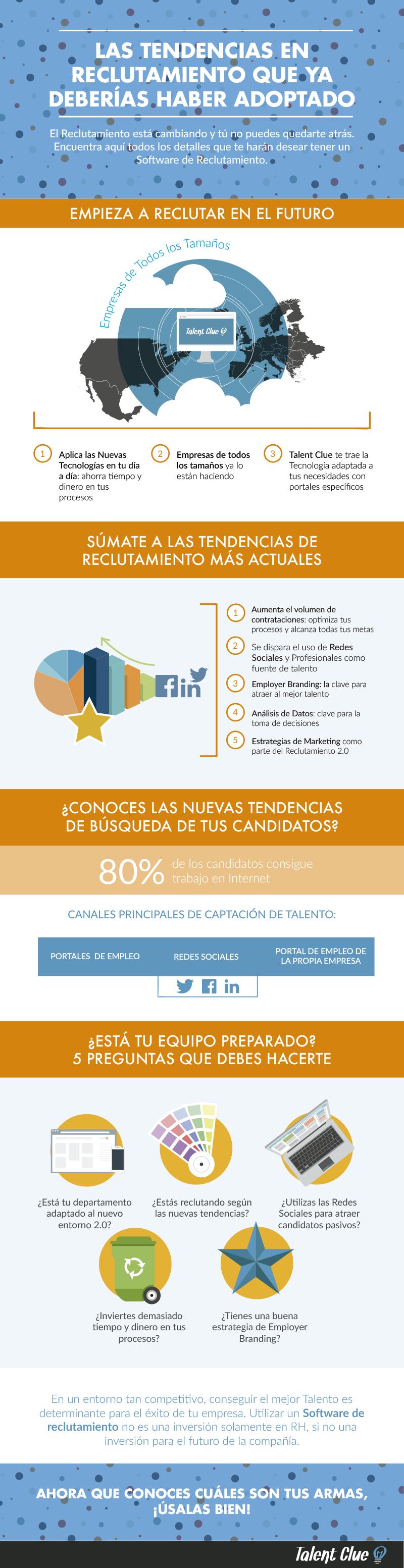 tendencias-reclutamiento-infografia