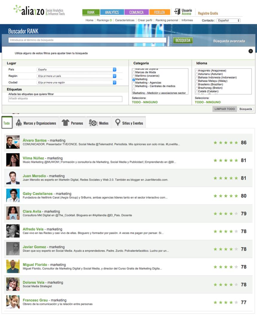 Top 10 influencers Marketing en España (by Alianzo)