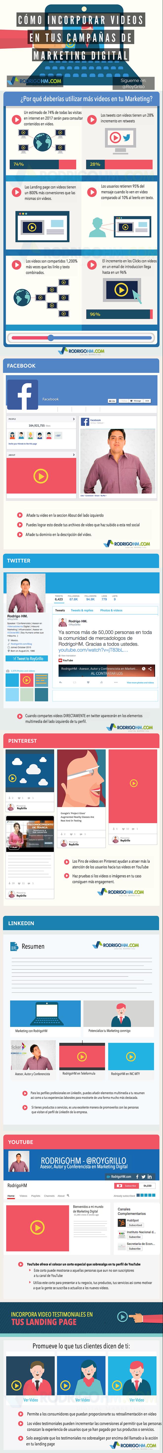 Cómo usar vídeos en tus campañas de Marketing Digital