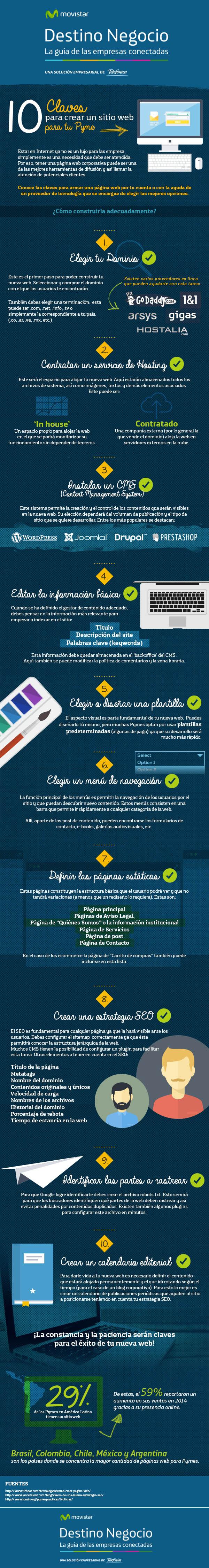 10 claves para crear una página web para empresas