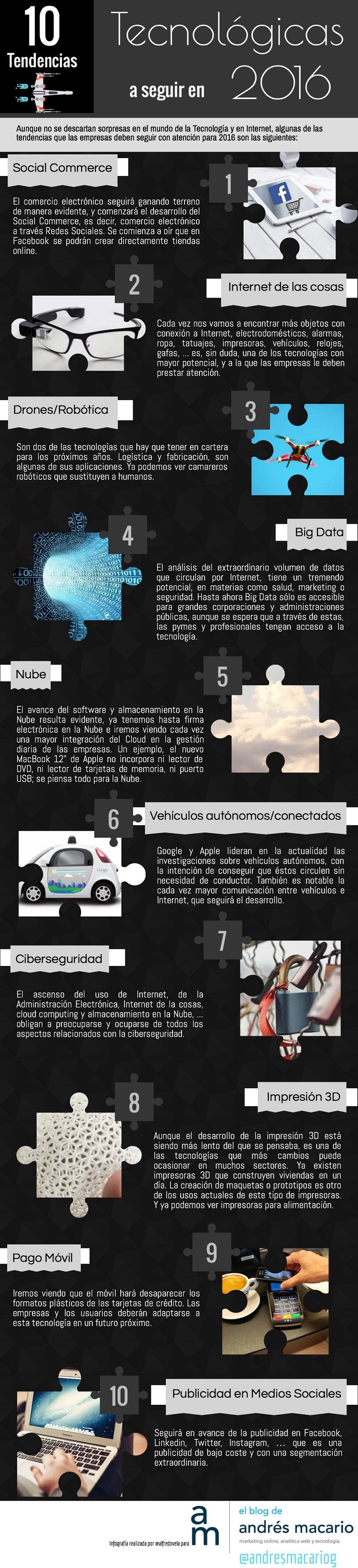 Infografías sobre tecnología