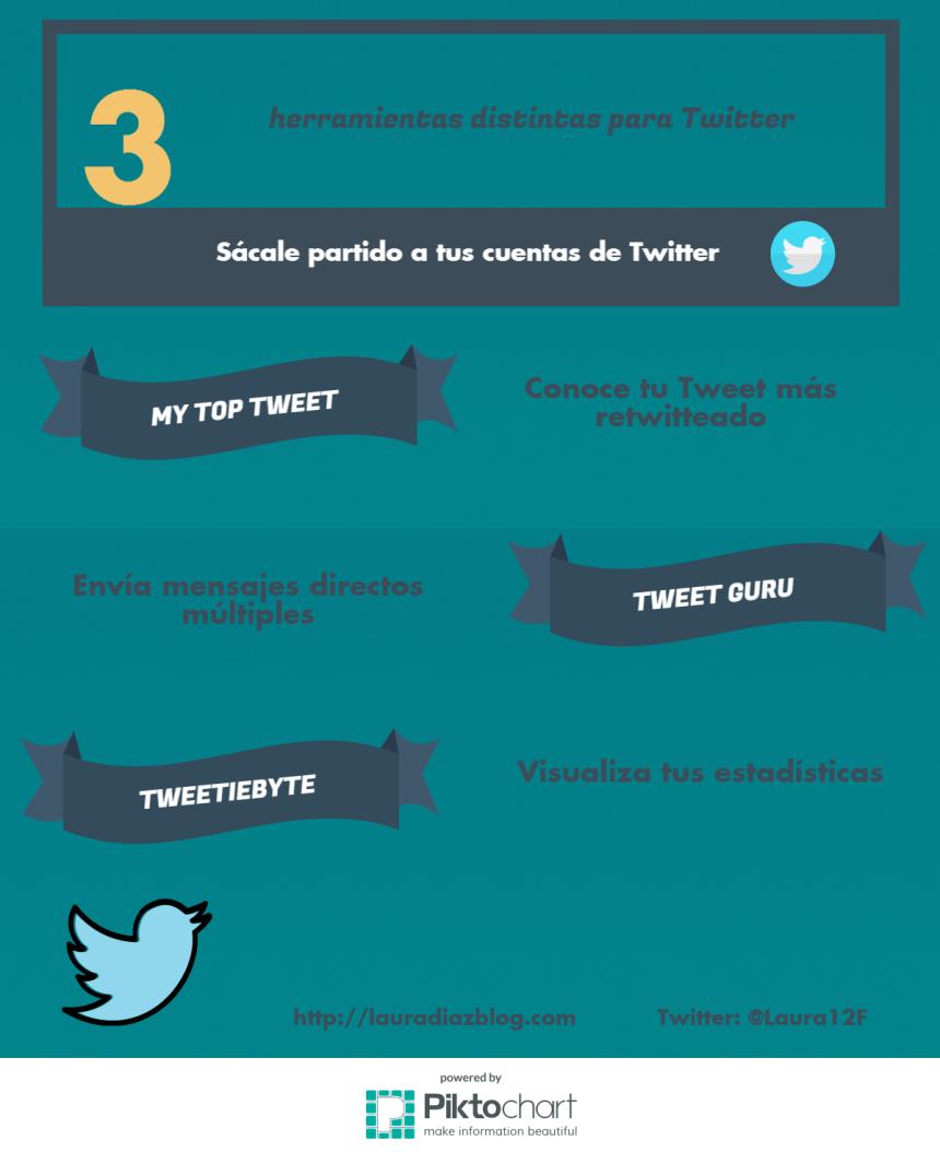 3 herramientas diferentes de Twitter