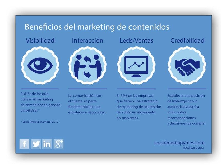 4 beneficios del Marketing de Contenidos